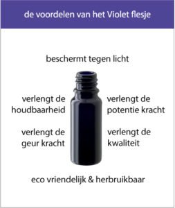voordelen van Miron Violet flesjes