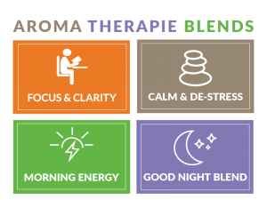 aromatherapie blends
