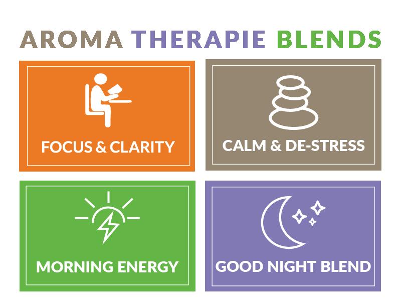 aromatherapie blends